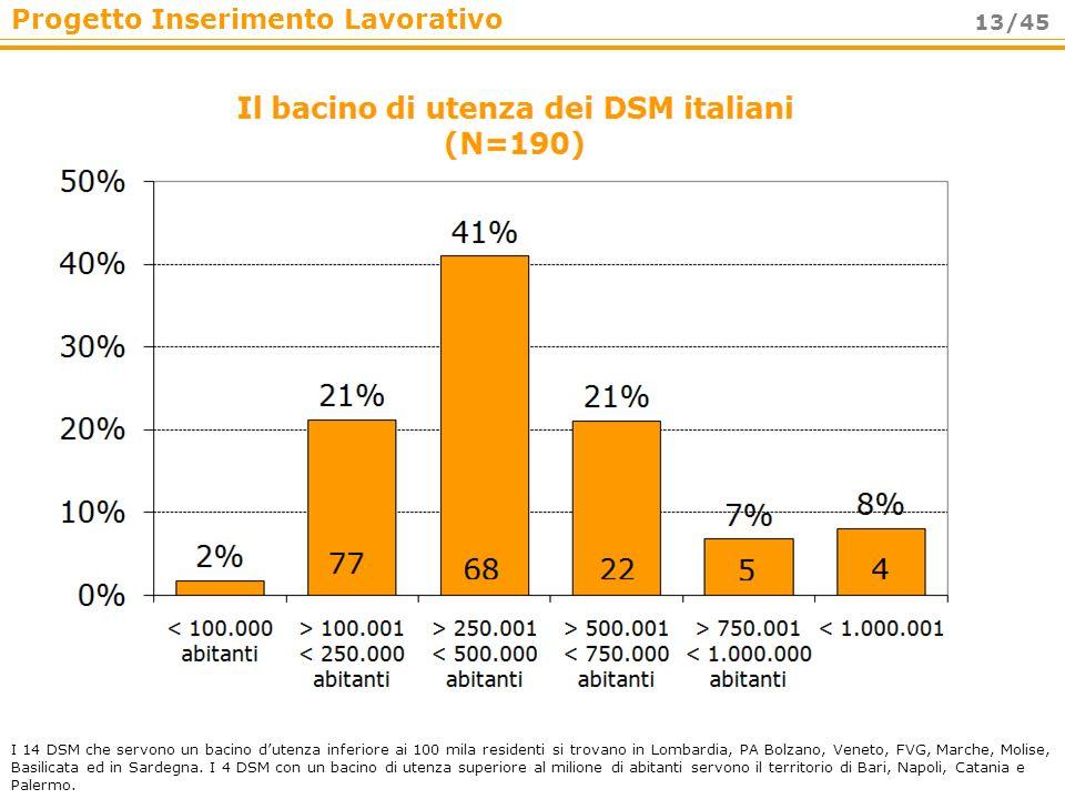 Progetto Inserimento Lavorativo 13/45 I 14 DSM che servono un bacino dutenza inferiore ai 100 mila residenti si trovano in Lombardia, PA Bolzano, Vene