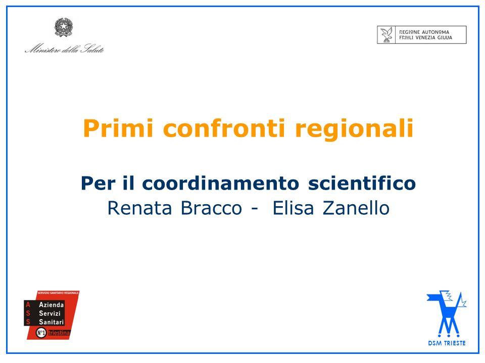 DSM TRIESTE Primi confronti regionali Per il coordinamento scientifico Renata Bracco - Elisa Zanello