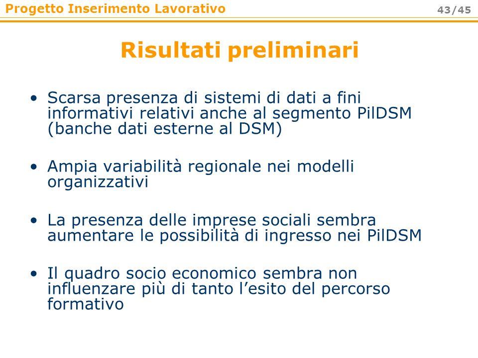 Progetto Inserimento Lavorativo 43/45 Risultati preliminari Scarsa presenza di sistemi di dati a fini informativi relativi anche al segmento PilDSM (b