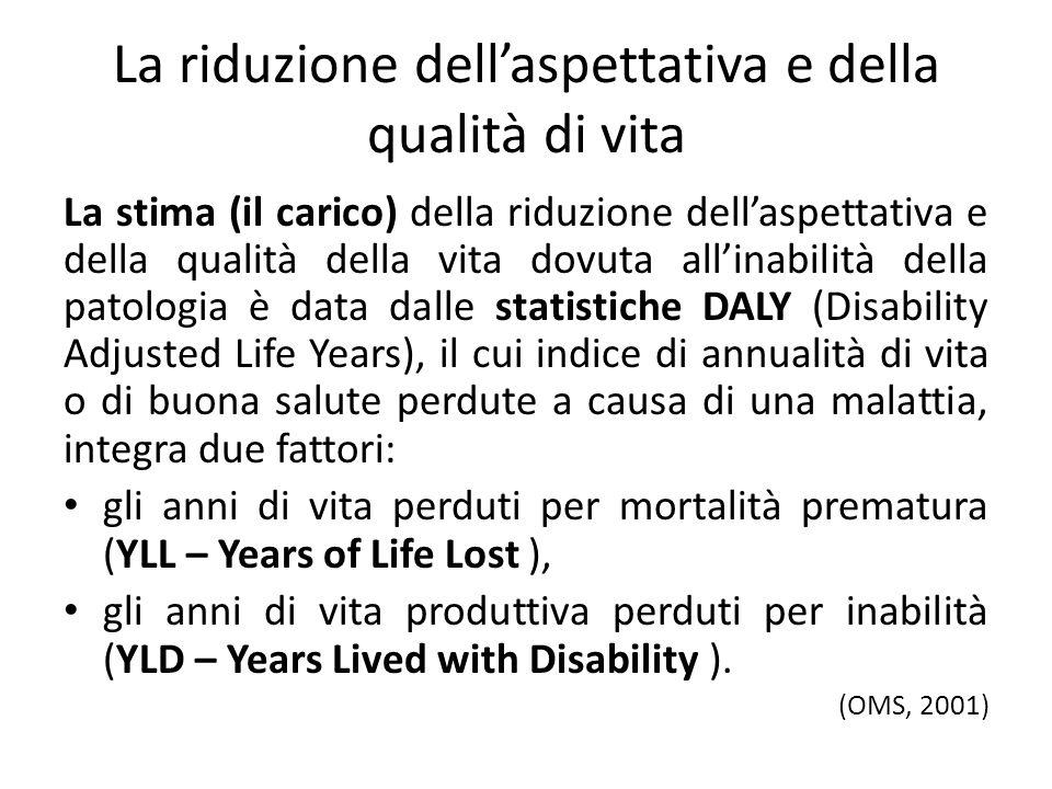 La riduzione dellaspettativa e della qualità di vita La stima (il carico) della riduzione dellaspettativa e della qualità della vita dovuta allinabili