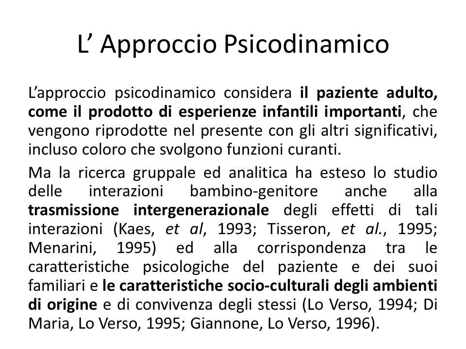 L Approccio Psicodinamico Lapproccio psicodinamico considera il paziente adulto, come il prodotto di esperienze infantili importanti, che vengono riprodotte nel presente con gli altri significativi, incluso coloro che svolgono funzioni curanti.