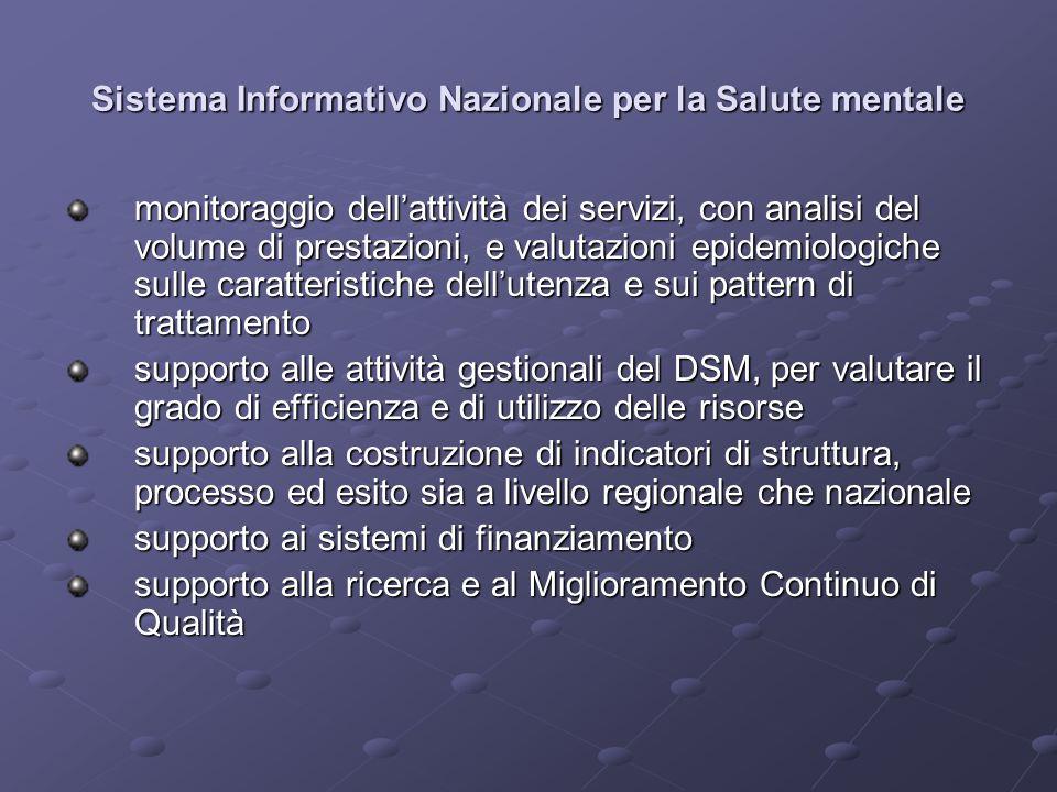 Sistema Informativo Nazionale per la Salute mentale monitoraggio dellattività dei servizi, con analisi del volume di prestazioni, e valutazioni epidem