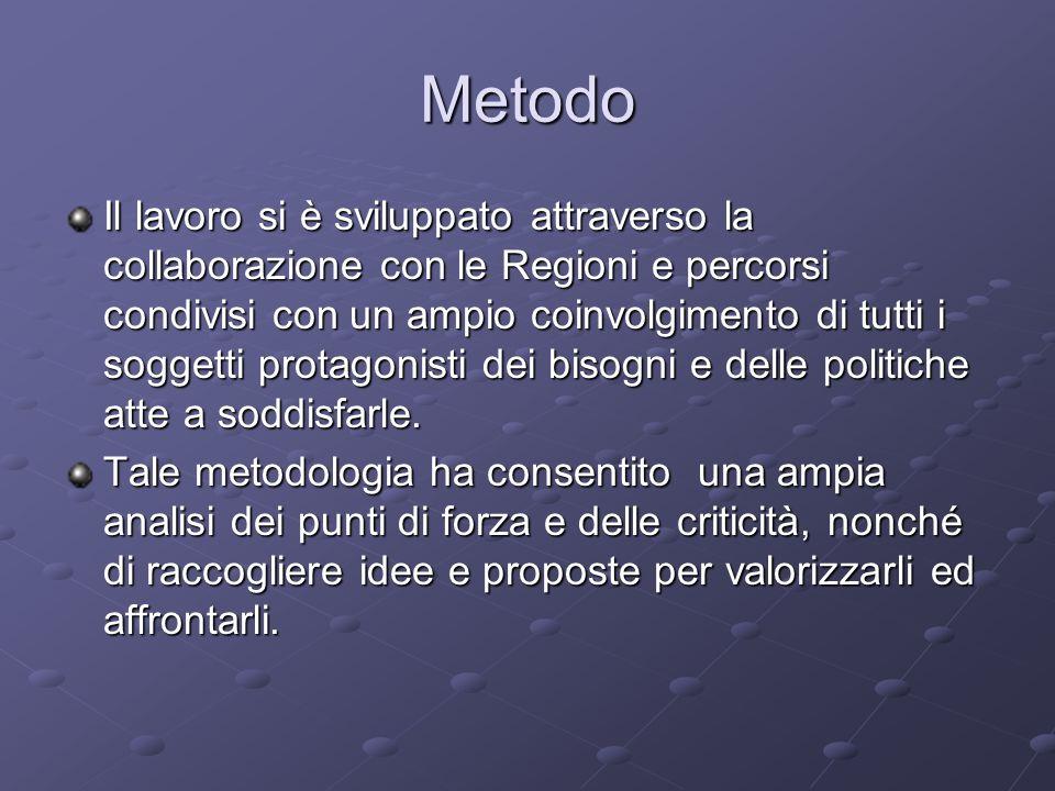 Metodo Il lavoro si è sviluppato attraverso la collaborazione con le Regioni e percorsi condivisi con un ampio coinvolgimento di tutti i soggetti prot