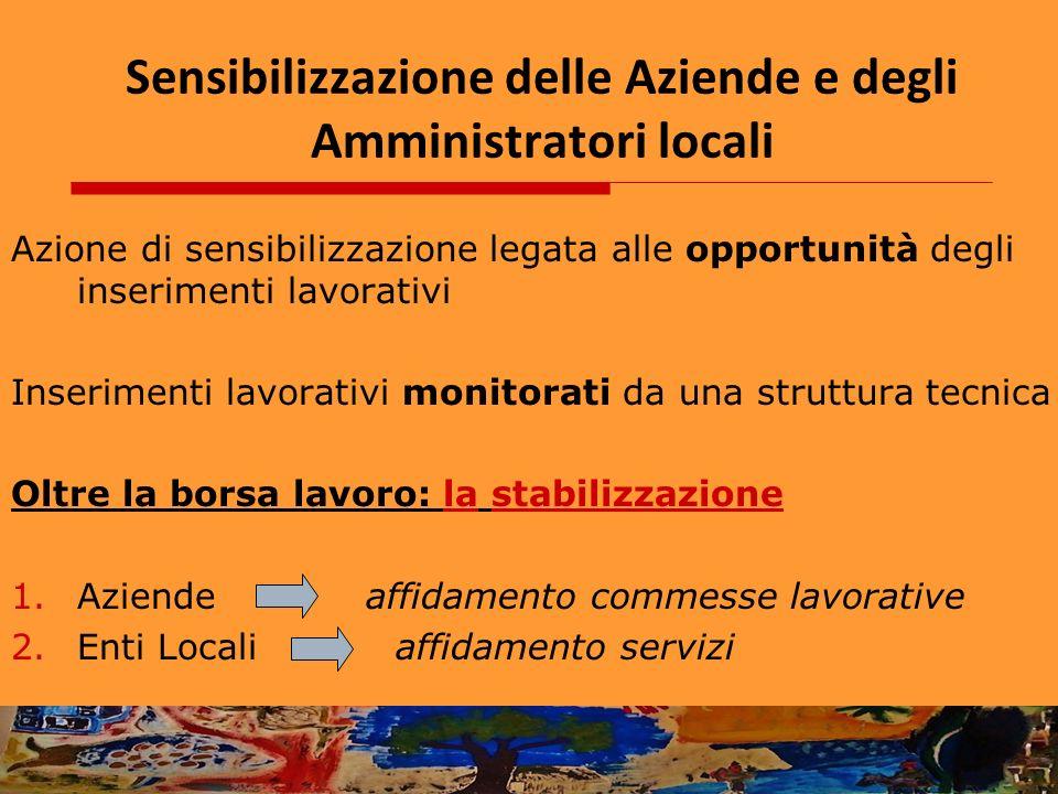 Sensibilizzazione delle Aziende e degli Amministratori locali Azione di sensibilizzazione legata alle opportunità degli inserimenti lavorativi Inserim