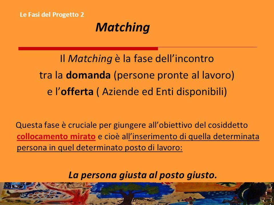 Le Fasi del Progetto 2 Matching Il Matching è la fase dellincontro tra la domanda (persone pronte al lavoro) e lofferta ( Aziende ed Enti disponibili)