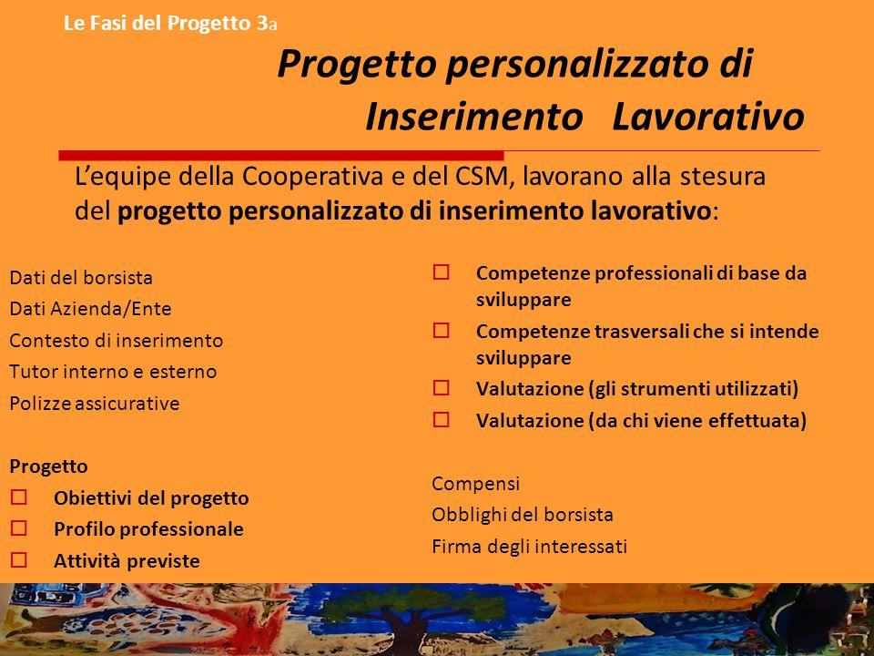 Le Fasi del Progetto 3 a Progetto personalizzato di Inserimento Lavorativo Dati del borsista Dati Azienda/Ente Contesto di inserimento Tutor interno e