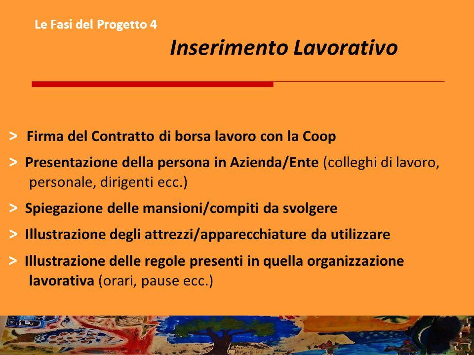 Le Fasi del Progetto 4 Inserimento Lavorativo > Firma del Contratto di borsa lavoro con la Coop > Presentazione della persona in Azienda/Ente (collegh