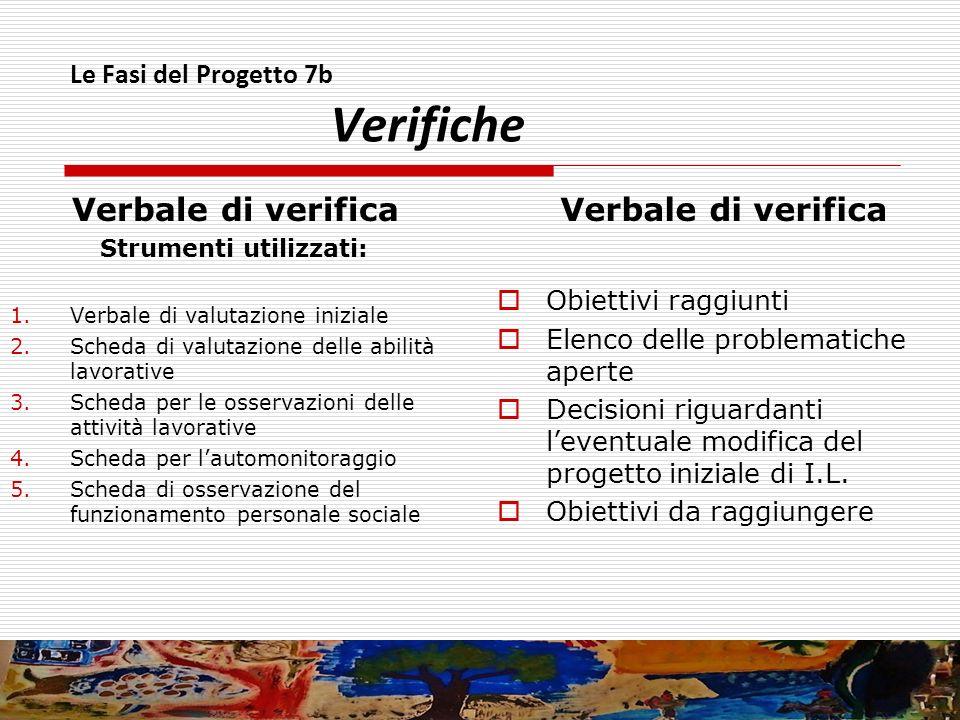 Le Fasi del Progetto 7b Verifiche Verbale di verifica Strumenti utilizzati: 1.Verbale di valutazione iniziale 2.Scheda di valutazione delle abilità la