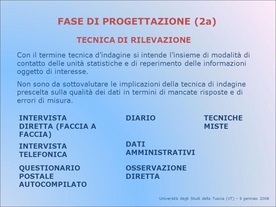 FASE DI PROGETTAZIONE (2a) Università degli Studi della Tuscia (VT) – 9 gennaio 2008 TECNICA DI RILEVAZIONE Con il termine tecnica dindagine si intend