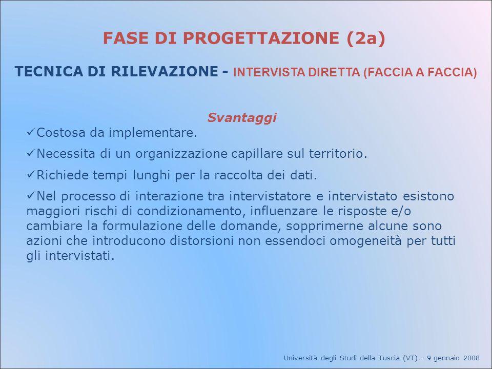 FASE DI PROGETTAZIONE (2a) TECNICA DI RILEVAZIONE - INTERVISTA DIRETTA (FACCIA A FACCIA) Università degli Studi della Tuscia (VT) – 9 gennaio 2008 Sva