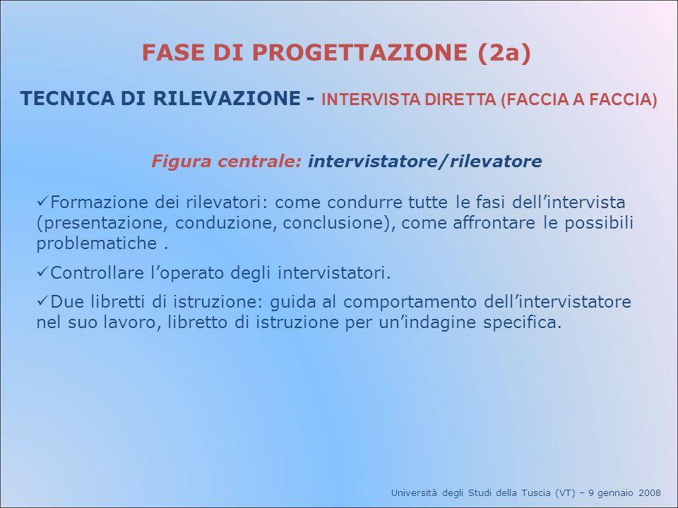 FASE DI PROGETTAZIONE (2a) TECNICA DI RILEVAZIONE - INTERVISTA DIRETTA (FACCIA A FACCIA) Figura centrale: intervistatore/rilevatore Formazione dei ril