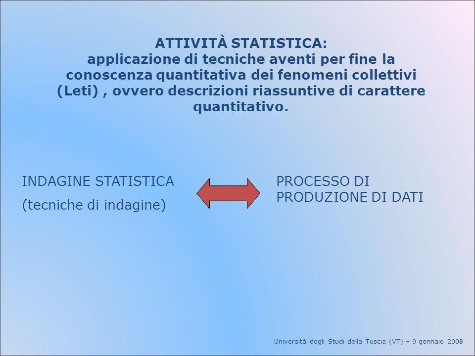 ATTIVITÀ STATISTICA: applicazione di tecniche aventi per fine la conoscenza quantitativa dei fenomeni collettivi (Leti), ovvero descrizioni riassuntiv