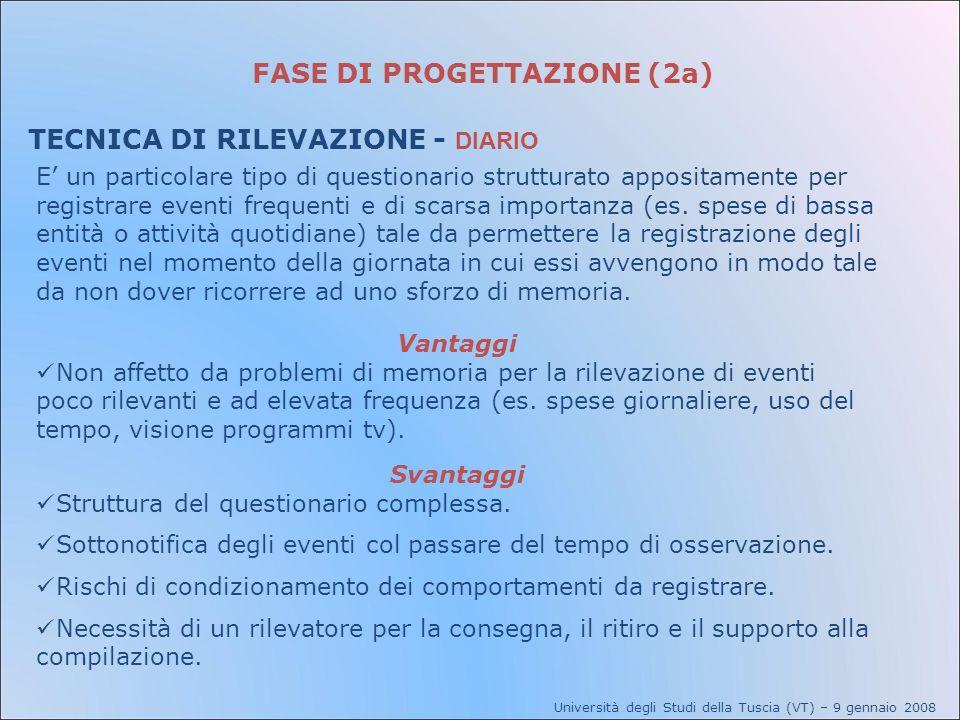 FASE DI PROGETTAZIONE (2a) TECNICA DI RILEVAZIONE - DIARIO Università degli Studi della Tuscia (VT) – 9 gennaio 2008 Vantaggi Non affetto da problemi