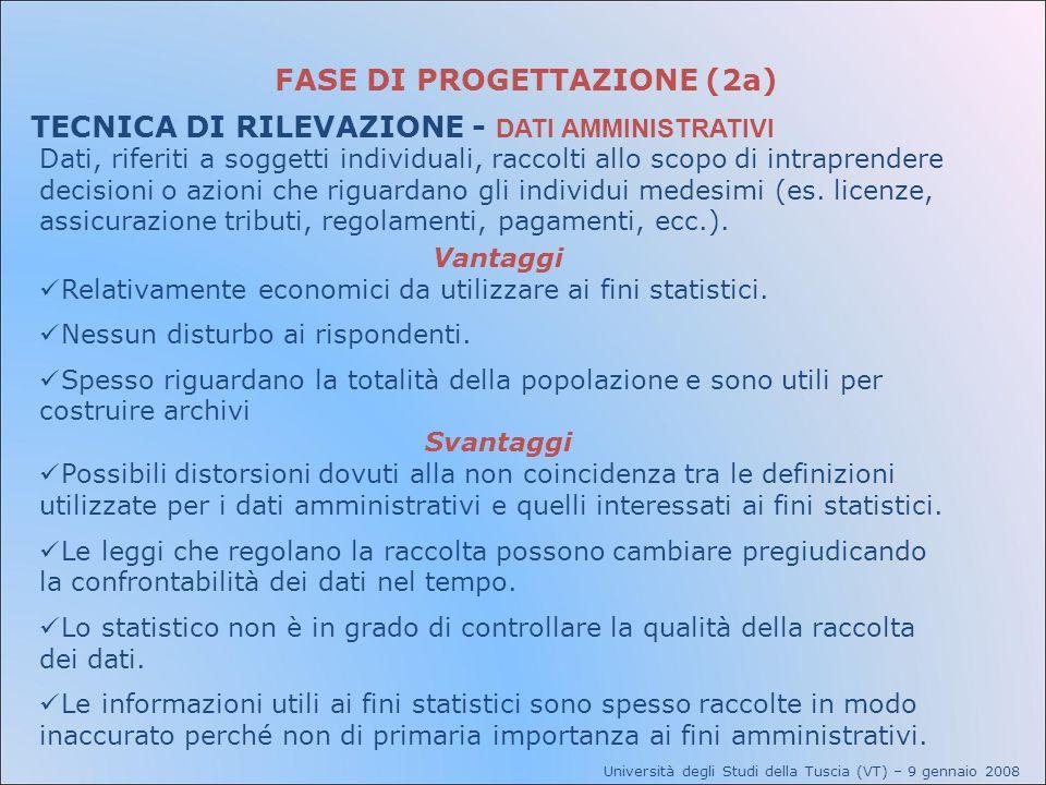 FASE DI PROGETTAZIONE (2a) TECNICA DI RILEVAZIONE - DATI AMMINISTRATIVI Università degli Studi della Tuscia (VT) – 9 gennaio 2008 Vantaggi Relativamen