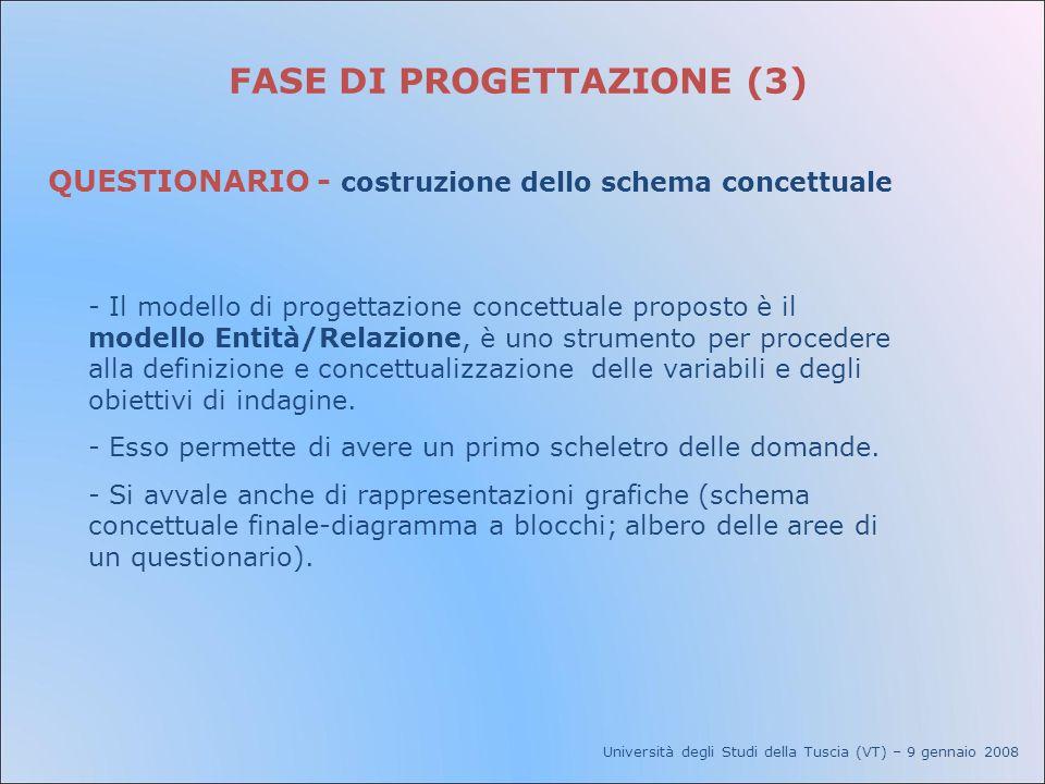 Università degli Studi della Tuscia (VT) – 9 gennaio 2008 FASE DI PROGETTAZIONE (3) QUESTIONARIO - costruzione dello schema concettuale - Il modello d