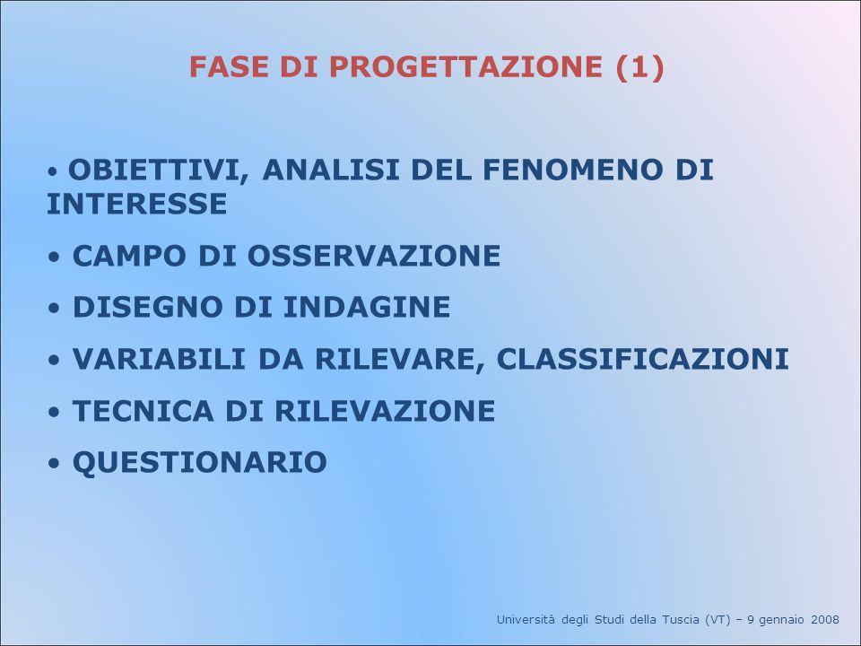 FASE DI PROGETTAZIONE (1) OBIETTIVI, ANALISI DEL FENOMENO DI INTERESSE CAMPO DI OSSERVAZIONE DISEGNO DI INDAGINE VARIABILI DA RILEVARE, CLASSIFICAZION