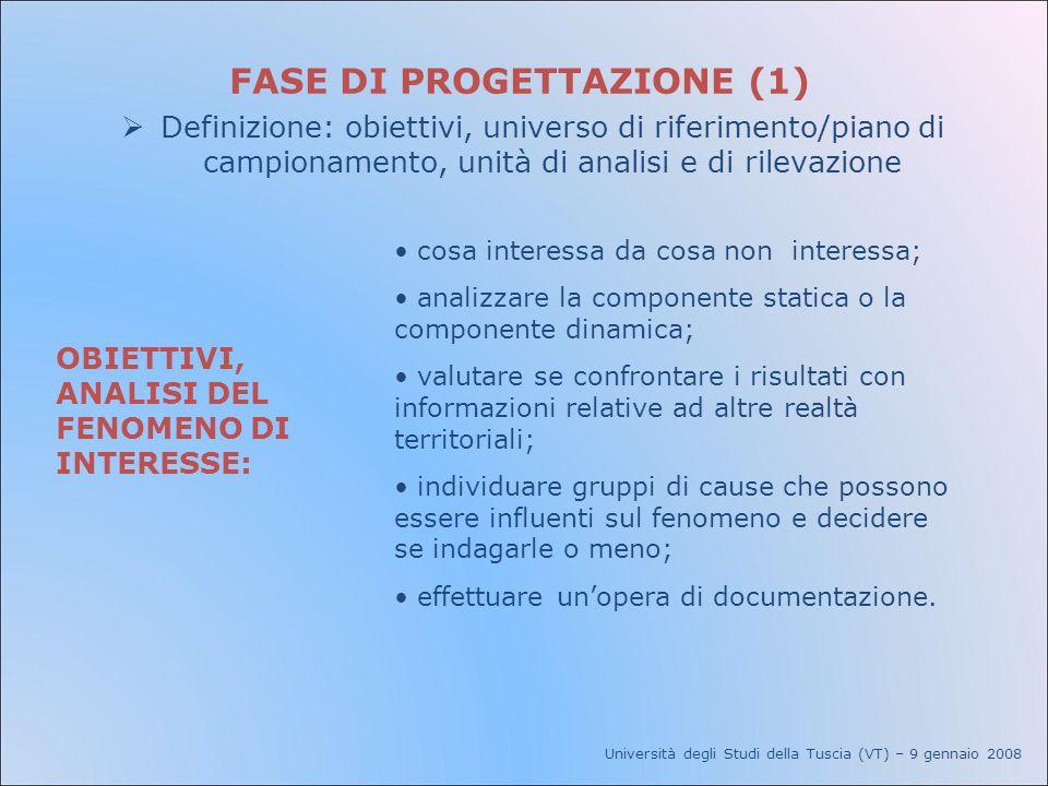 FASE DI PROGETTAZIONE (1) Definizione: obiettivi, universo di riferimento/piano di campionamento, unità di analisi e di rilevazione OBIETTIVI, ANALISI