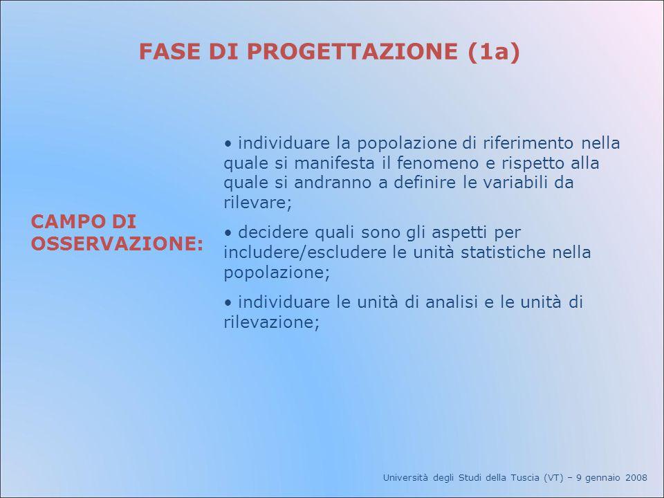 FASE DI PROGETTAZIONE (1a) CAMPO DI OSSERVAZIONE: individuare la popolazione di riferimento nella quale si manifesta il fenomeno e rispetto alla quale