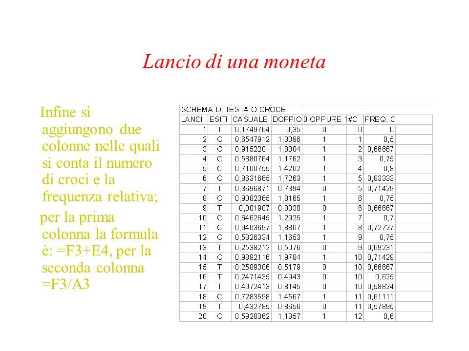 Lancio di una moneta Infine si aggiungono due colonne nelle quali si conta il numero di croci e la frequenza relativa; per la prima colonna la formula è: =F3+E4, per la seconda colonna =F3/A3