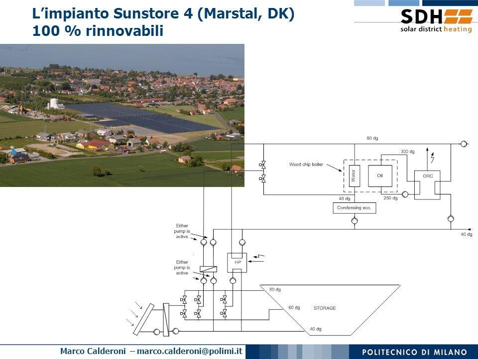 Marco Calderoni – marco.calderoni@polimi.it Limpianto Sunstore 4 (Marstal, DK) 100 % rinnovabili