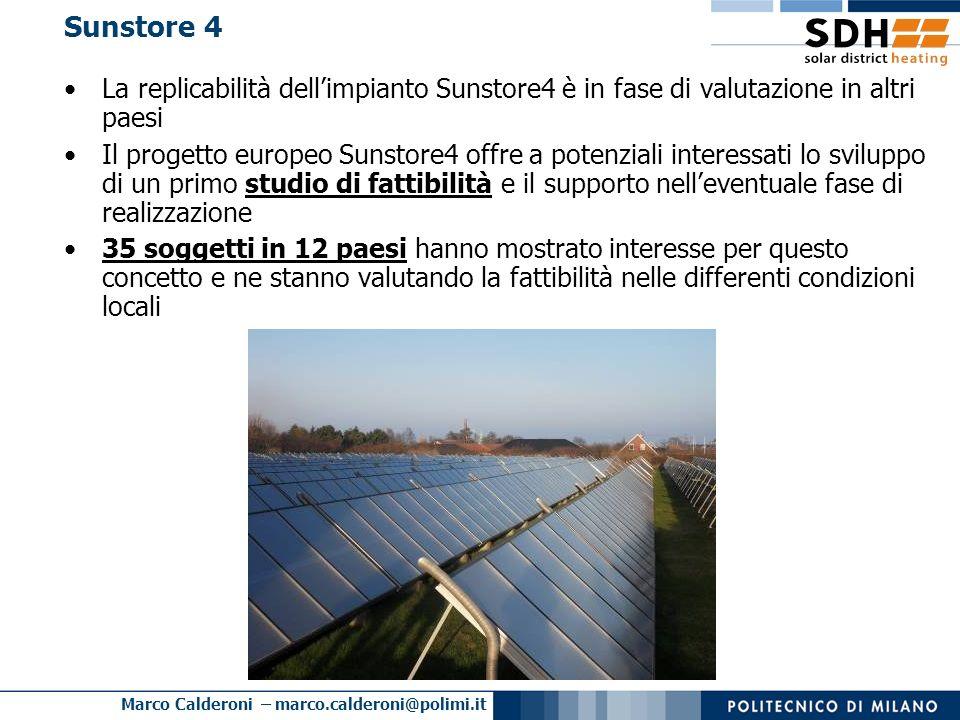 Marco Calderoni – marco.calderoni@polimi.it Sunstore 4 La replicabilità dellimpianto Sunstore4 è in fase di valutazione in altri paesi Il progetto eur