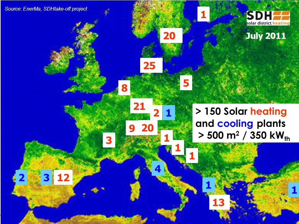 Marco Calderoni – marco.calderoni@polimi.it Impianto solare termico a Braedstrup, DK CARATTERISTICHE GENERALI messa in esercizio: 2007 collettori piani a terra: 8,012 m 2 (5,608 kWth) serbatoio: acciaio 2,000 m 3 carico: 42 GWh/year solar fraction: 8% DETTAGLI TECNICI opera in combinazione con CHP quando cè vento il cogeneratore non è conveniente a causa di impianti eolici, la rete viene quindi alimentata tramite caldaie il solare termico fornisce calore ad un accumulo di breve periodo, utilizzato per seguire il prezzo della corrente elettrica, con minore utilizzo delle caldaie ASPETTI ECONOMICI costo investimento: 1,640,000 (incentivo: 320,000 ) costo specifico: 205 /m 2 collettore costo di esercizio: 0.66 /MWh energia termica costo dellenergia solare prodotta: 25 /MWh (31 /MWh senza incentivi)