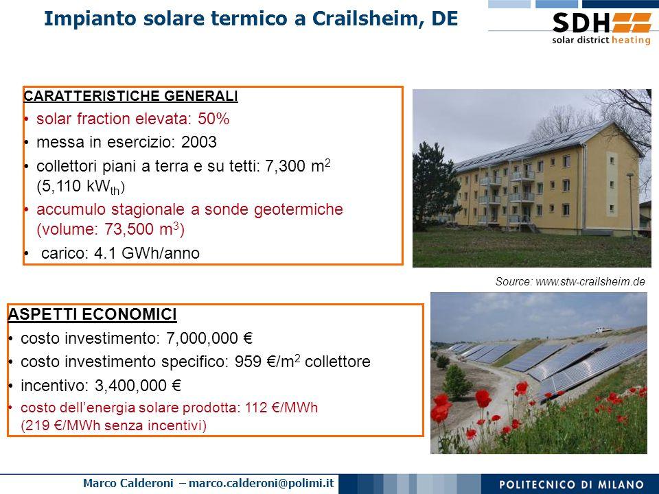 Marco Calderoni – marco.calderoni@polimi.it Impianto solare termico a Crailsheim, DE laccumulo termico stagionale viene riscaldato dallimpianto solare termico, una pompa di calore integra il fabbisogno non coperto tramite solare termico.