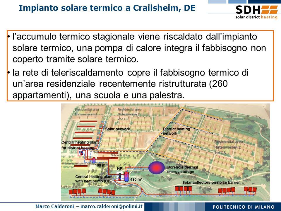 Marco Calderoni – marco.calderoni@polimi.it Impianto solare termico a Crailsheim, DE laccumulo termico stagionale viene riscaldato dallimpianto solare