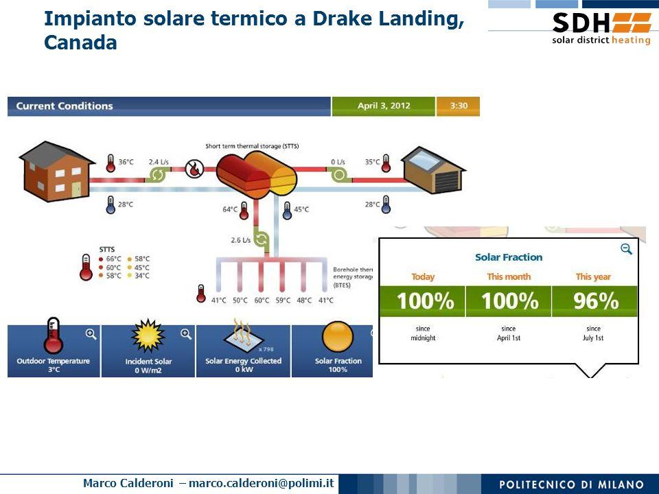 Marco Calderoni – marco.calderoni@polimi.it Impianto solare termico a Drake Landing, Canada