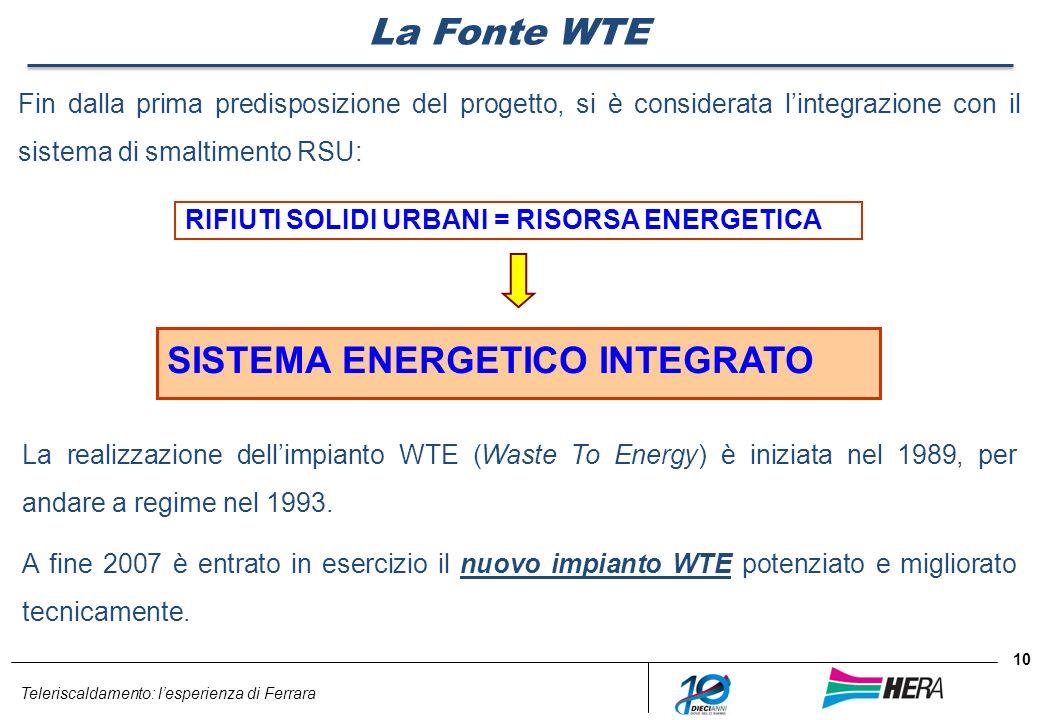 Teleriscaldamento: lesperienza di Ferrara 10 La Fonte WTE Fin dalla prima predisposizione del progetto, si è considerata lintegrazione con il sistema
