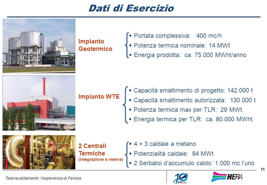 Teleriscaldamento: lesperienza di Ferrara 11 Dati di Esercizio Portata complessiva: 400 mc/h Potenza termica nominale: 14 MWt Energia prodotta: ca. 75