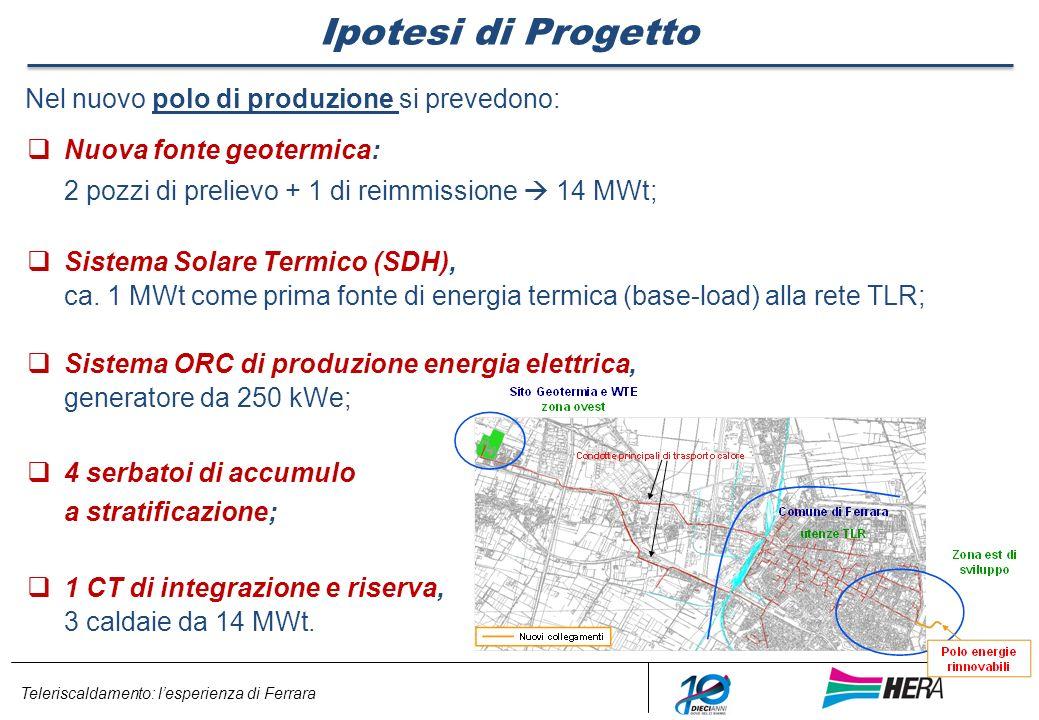 Teleriscaldamento: lesperienza di Ferrara 14 Ipotesi di Progetto 14 Nuova fonte geotermica: 2 pozzi di prelievo + 1 di reimmissione 14 MWt; Sistema So