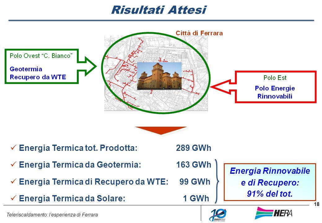 Teleriscaldamento: lesperienza di Ferrara 18 Risultati Attesi Energia Termica tot. Prodotta: 289 GWh Energia Termica da Geotermia: 163 GWh Energia Ter