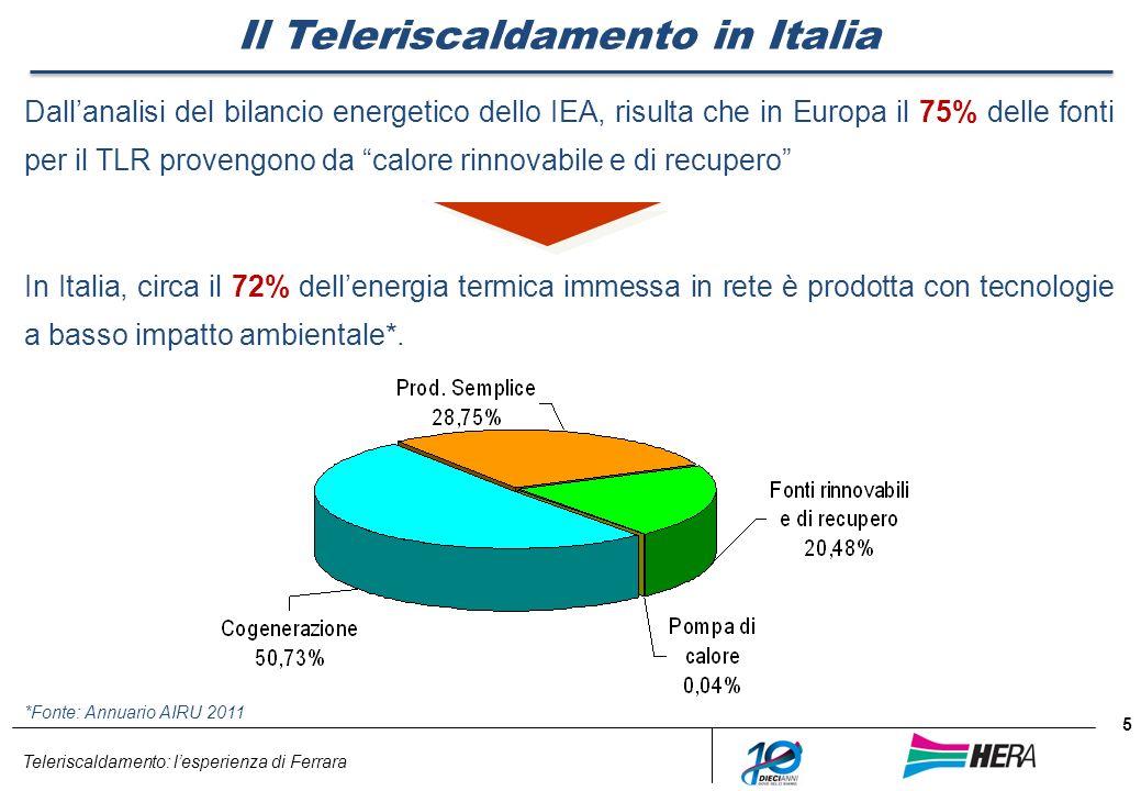 Teleriscaldamento: lesperienza di Ferrara 5 Il Teleriscaldamento in Italia Dallanalisi del bilancio energetico dello IEA, risulta che in Europa il 75%