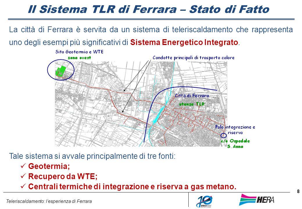 Teleriscaldamento: lesperienza di Ferrara 8 Il Sistema TLR di Ferrara – Stato di Fatto La città di Ferrara è servita da un sistema di teleriscaldament