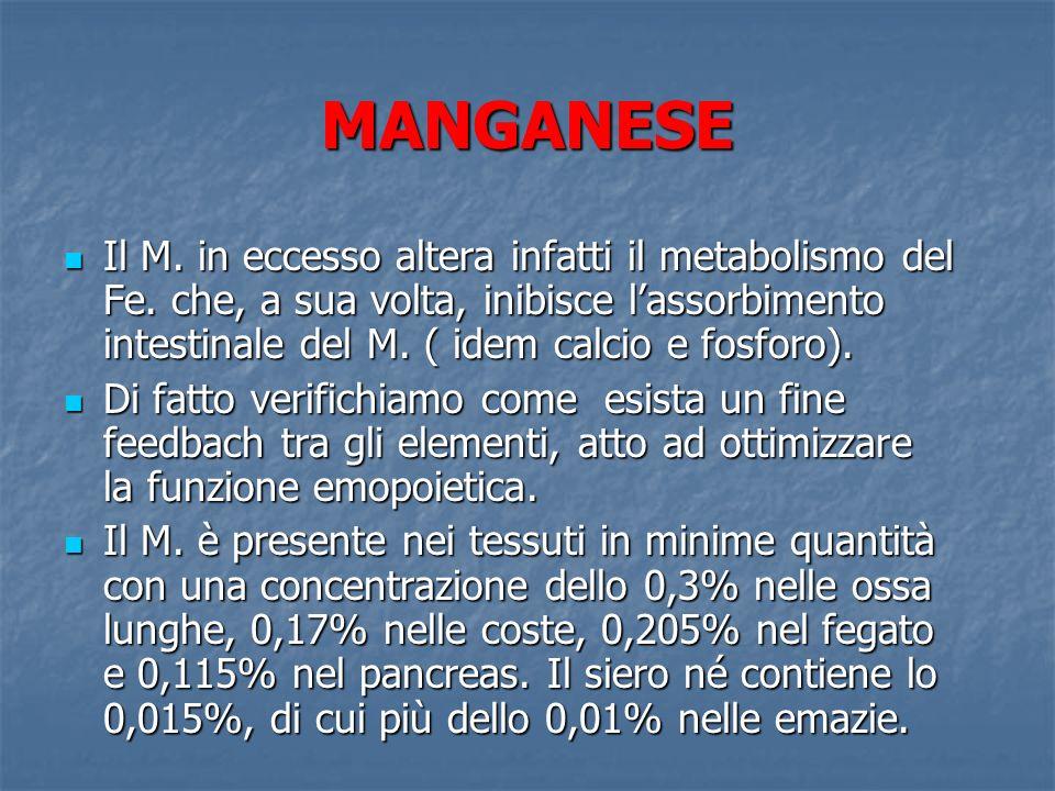 MANGANESE Il M. in eccesso altera infatti il metabolismo del Fe. che, a sua volta, inibisce lassorbimento intestinale del M. ( idem calcio e fosforo).