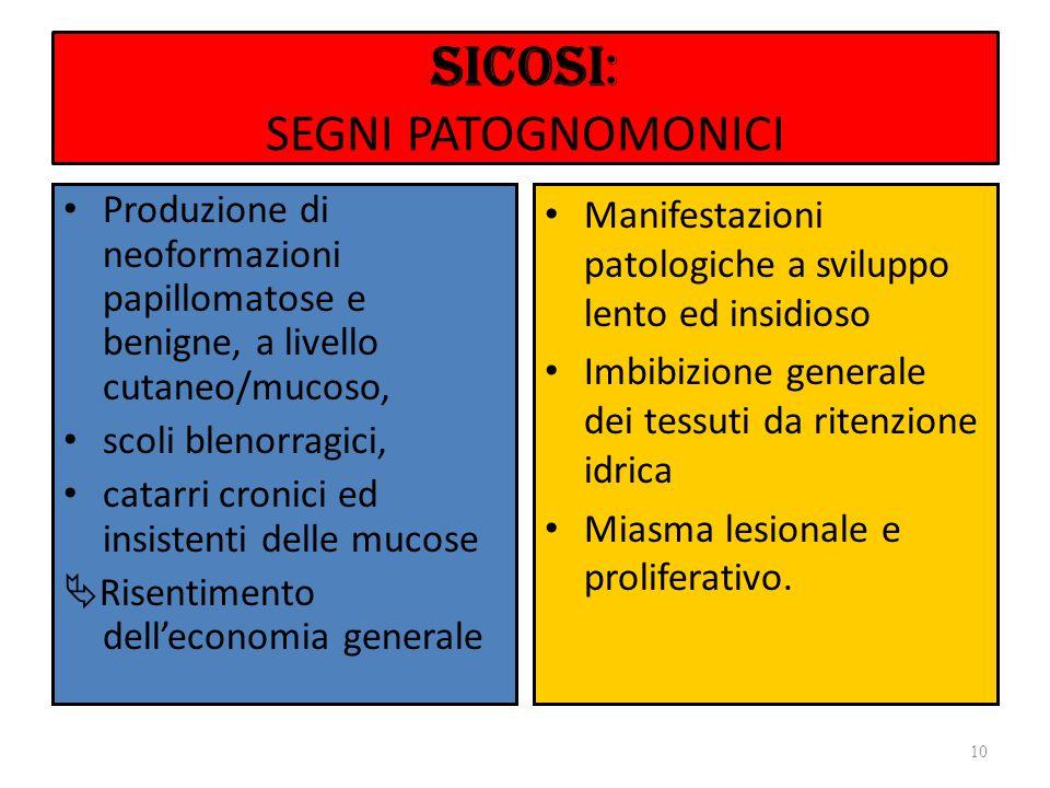 SICOSI: SEGNI PATOGNOMONICI Produzione di neoformazioni papillomatose e benigne, a livello cutaneo/mucoso, scoli blenorragici, catarri cronici ed insi