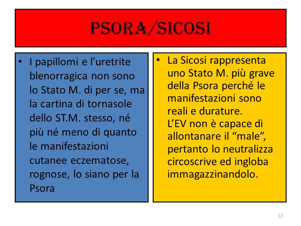 PSORA/SICOSI I papillomi e luretrite blenorragica non sono lo Stato M. di per se, ma la cartina di tornasole dello ST.M. stesso, né più né meno di qua