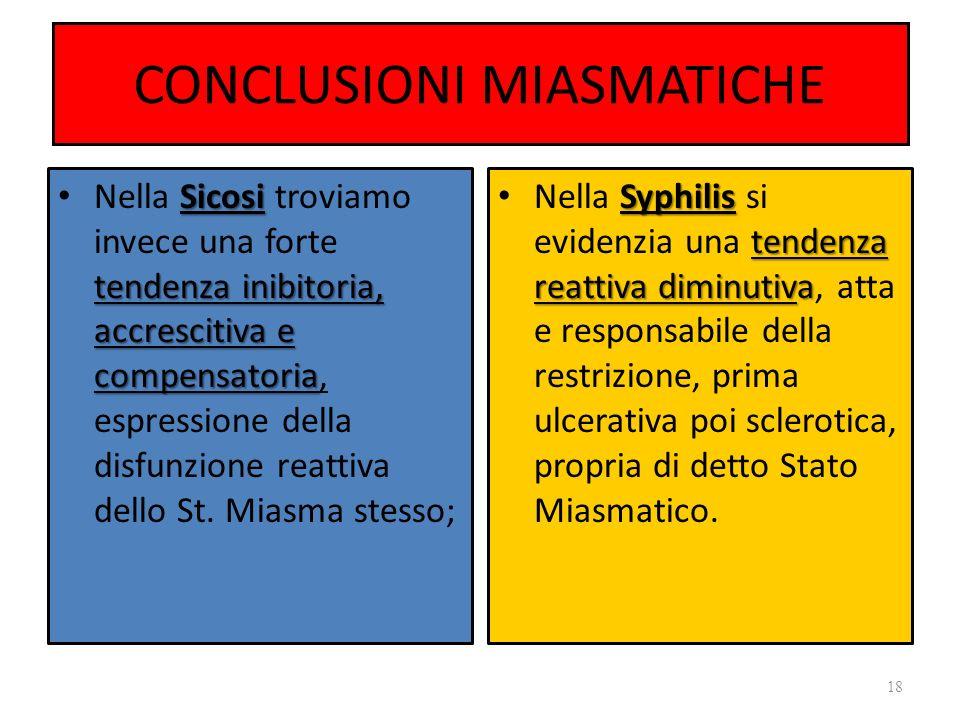 CONCLUSIONI MIASMATICHE Sicosi tendenza inibitoria, accrescitiva e compensatoria Nella Sicosi troviamo invece una forte tendenza inibitoria, accrescit