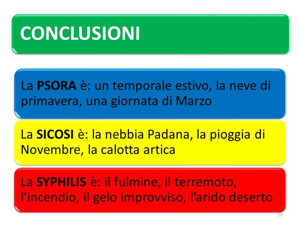 CONCLUSIONI La PSORA è: un temporale estivo, la neve di primavera, una giornata di Marzo La SICOSI è: la nebbia Padana, la pioggia di Novembre, la cal