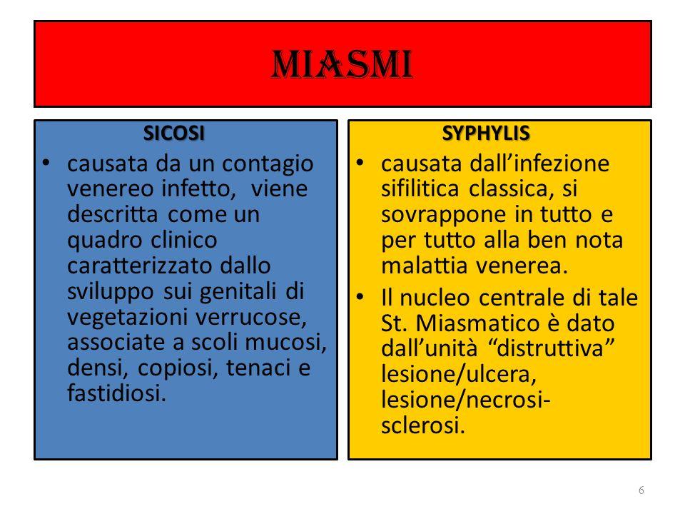 MIASMI SICOSI SICOSI causata da un contagio venereo infetto, viene descritta come un quadro clinico caratterizzato dallo sviluppo sui genitali di vege