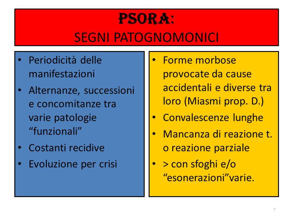 PSORA: SEGNI PATOGNOMONICI Periodicità delle manifestazioni Alternanze, successioni e concomitanze tra varie patologie funzionali Costanti recidive Ev