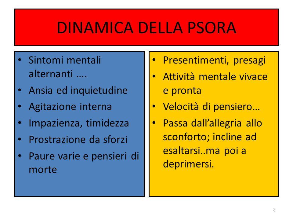 DINAMICA DELLA PSORA Sintomi mentali alternanti …. Ansia ed inquietudine Agitazione interna Impazienza, timidezza Prostrazione da sforzi Paure varie e