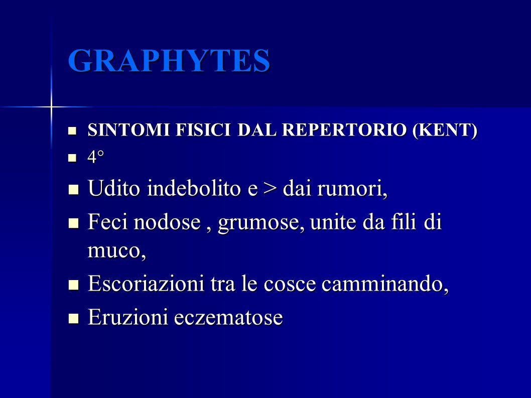 GRAPHYTES SINTOMI FISICI DAL REPERTORIO (KENT) SINTOMI FISICI DAL REPERTORIO (KENT) 4° 4° Udito indebolito e > dai rumori, Udito indebolito e > dai ru