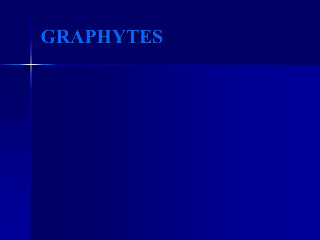 GRAPHYTES