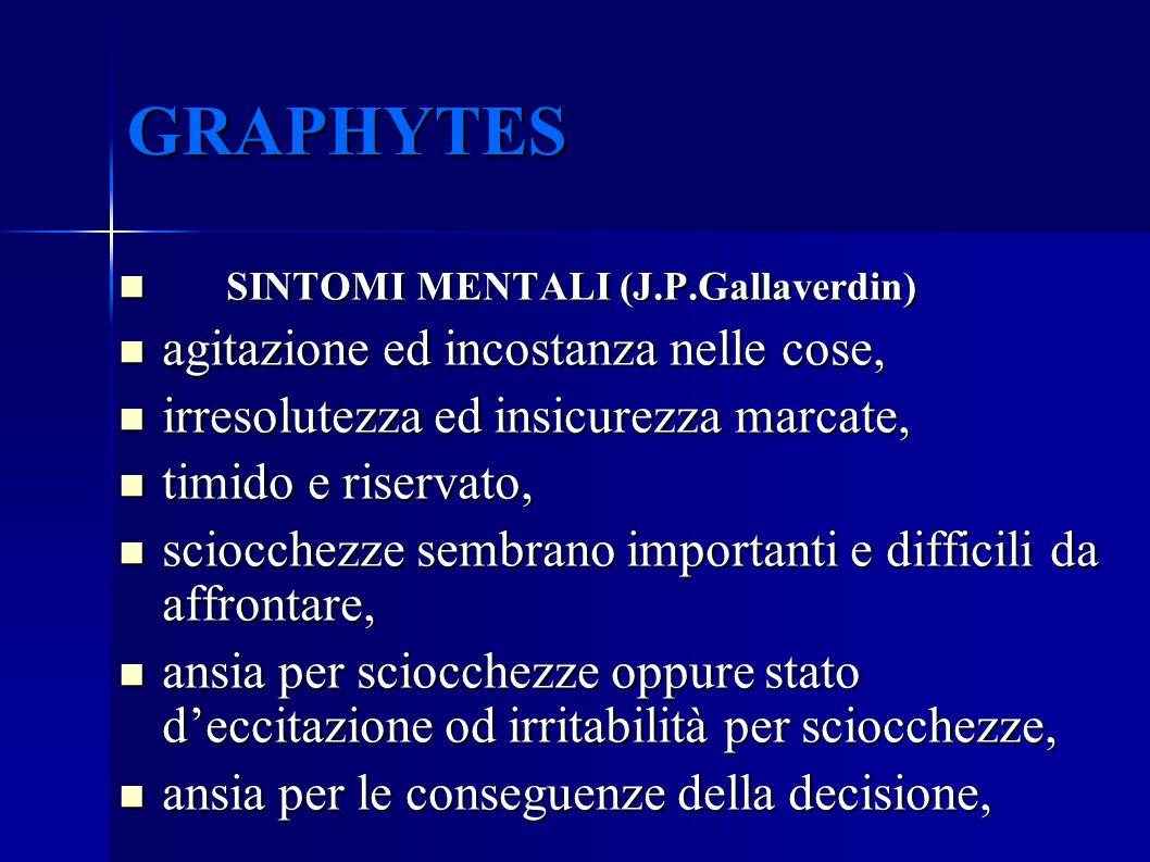 GRAPHYTES SINTOMI MENTALI (J.P.Gallaverdin) SINTOMI MENTALI (J.P.Gallaverdin) agitazione ed incostanza nelle cose, agitazione ed incostanza nelle cose