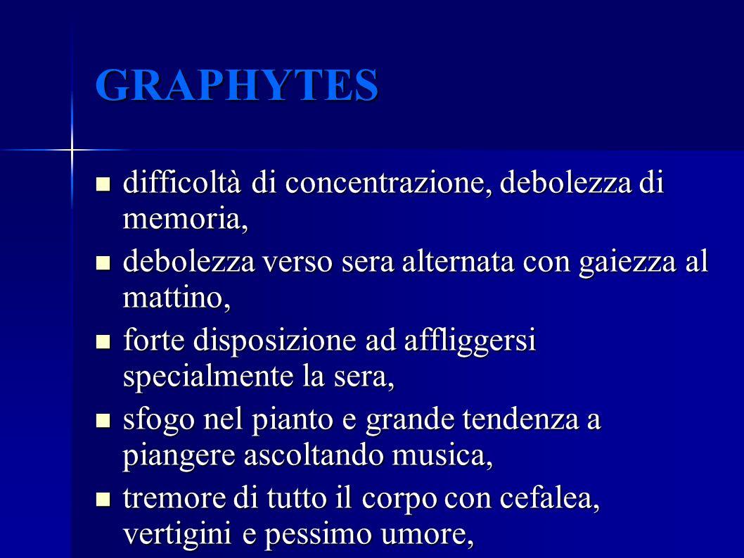 GRAPHYTES difficoltà di concentrazione, debolezza di memoria, difficoltà di concentrazione, debolezza di memoria, debolezza verso sera alternata con g