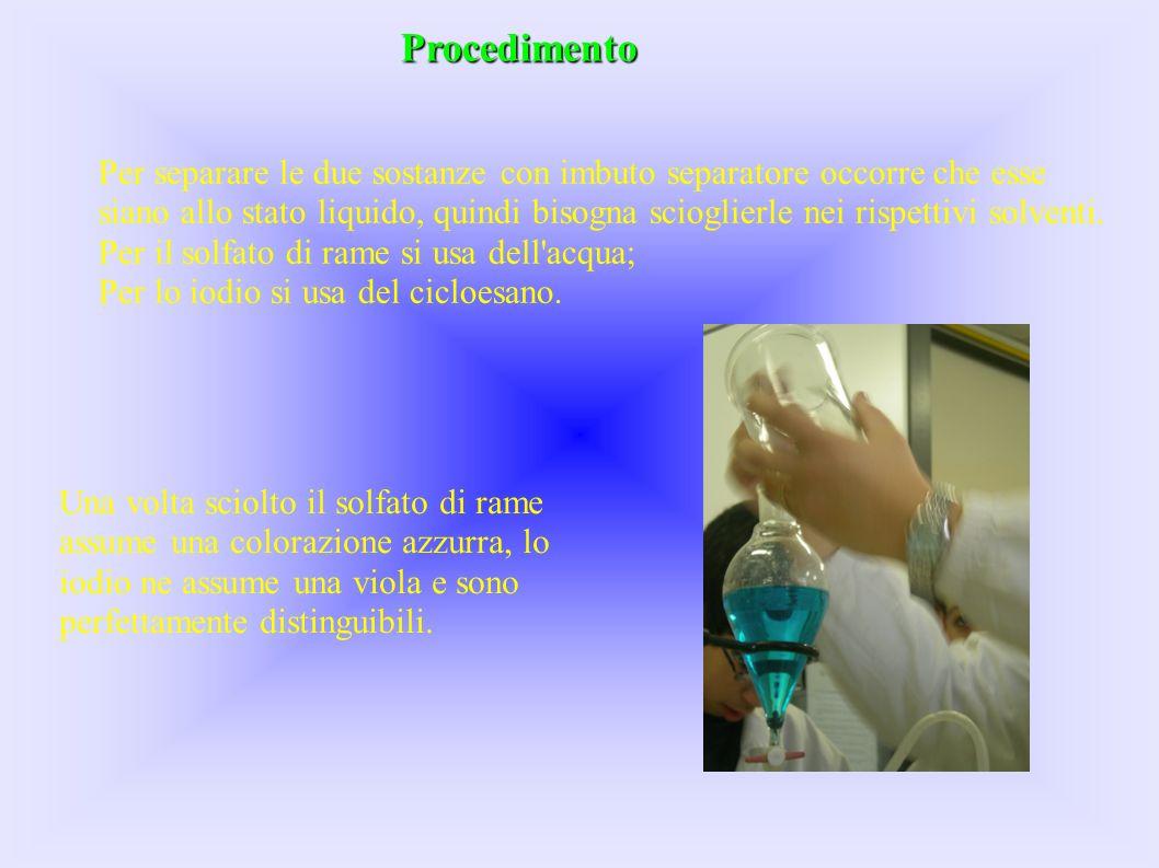 Una volta sciolte, le sostanze allo stato liquido si mettono nell imbuto separatore ed essendo il cicloesano più leggero dellacqua, il liquido viola (dove è disciolto lo iodio) si colloca sopra al liquido azzurro (soluzione acquosa di solfato di rame).