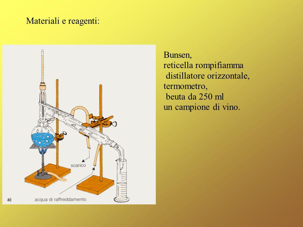 Materiali e reagenti: Bunsen, reticella rompifiamma distillatore orizzontale, termometro, beuta da 250 ml un campione di vino.