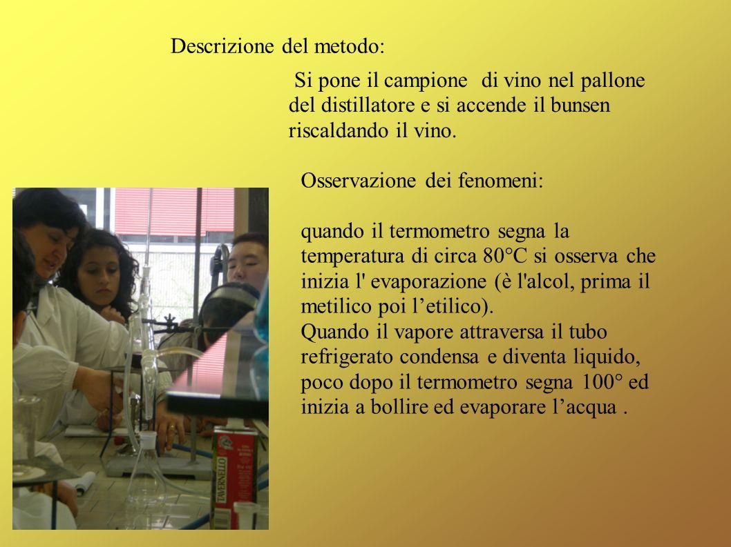 Descrizione del metodo: Si pone il campione di vino nel pallone del distillatore e si accende il bunsen riscaldando il vino. Osservazione dei fenomeni